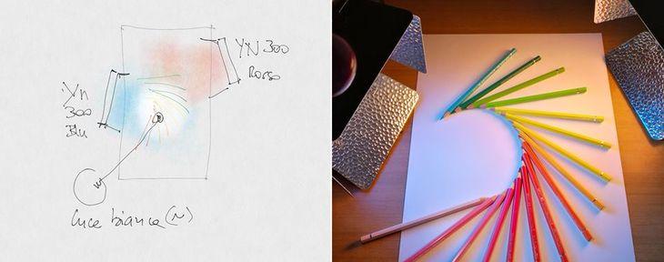 fotografare matite colorate