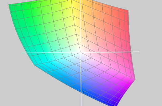 Spazio Colore, sRGB o Adobe RGB, ecco come orientarsi